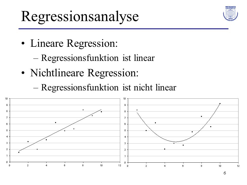 Regressionsanalyse Lineare Regression: Nichtlineare Regression: