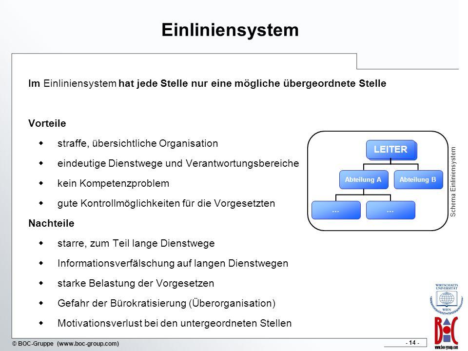 Schema Einliniensystem