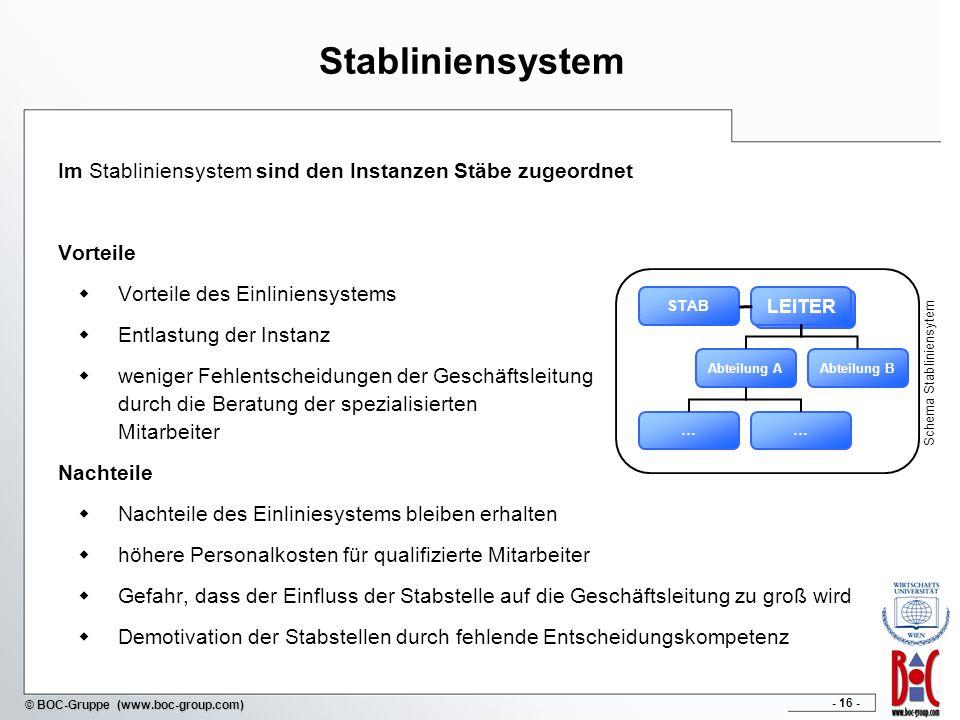 Schema Stabliniensytem