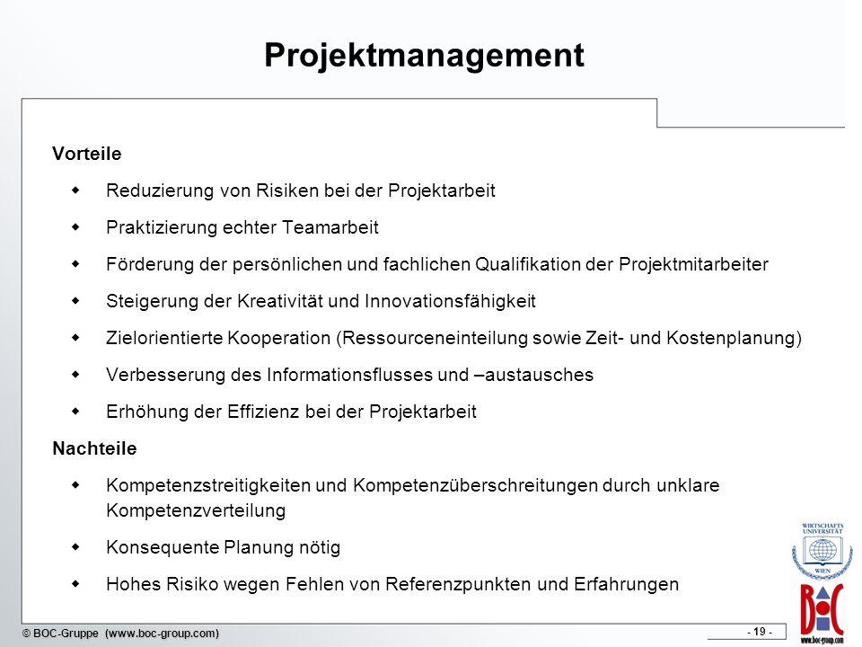 Projektmanagement Vorteile