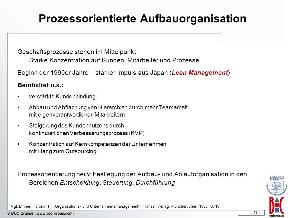 Prozessorientierte Aufbauorganisation