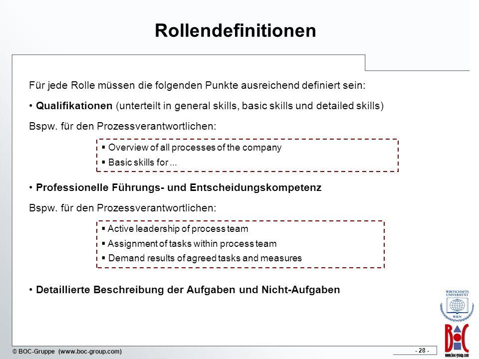 Rollendefinitionen Für jede Rolle müssen die folgenden Punkte ausreichend definiert sein:
