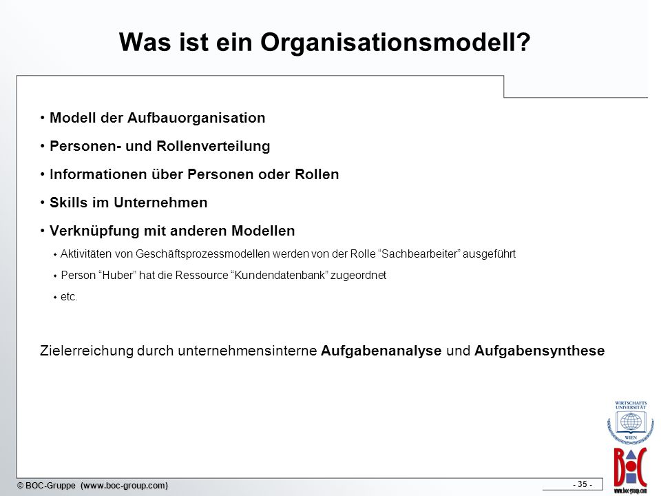 Was ist ein Organisationsmodell