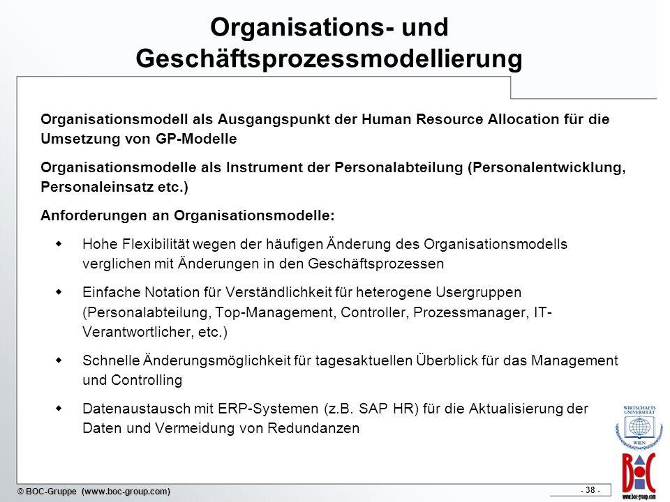 Organisations- und Geschäftsprozessmodellierung