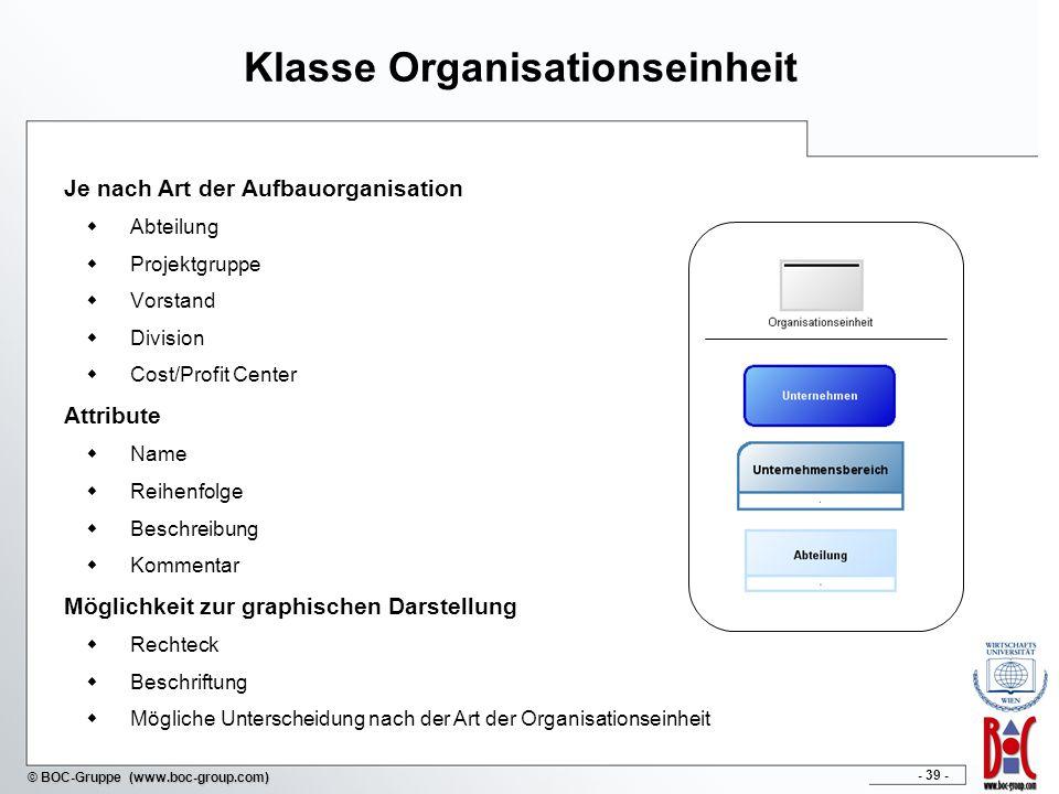 Klasse Organisationseinheit