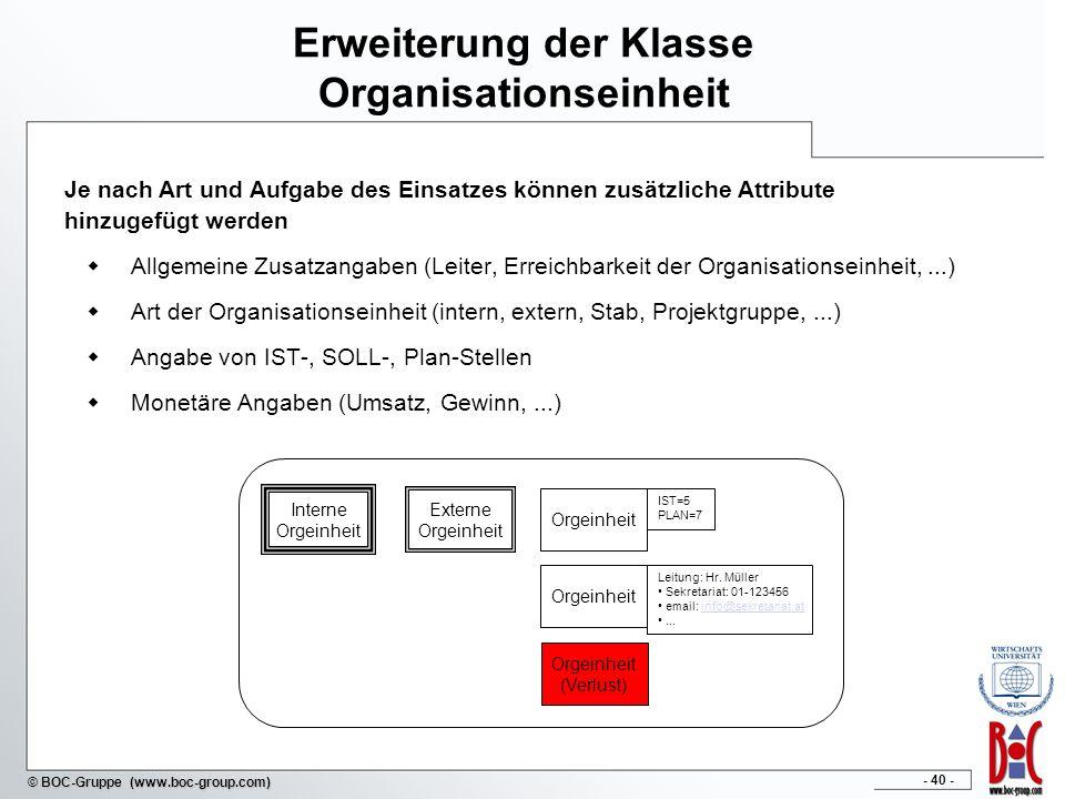 Erweiterung der Klasse Organisationseinheit