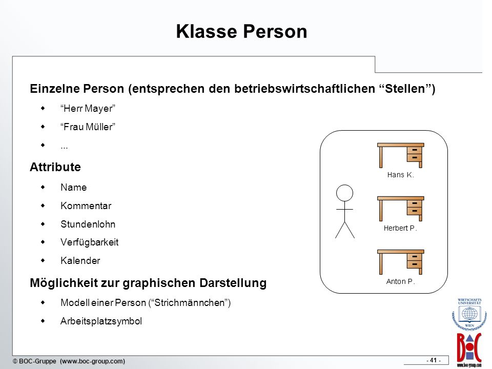 Klasse Person Einzelne Person (entsprechen den betriebswirtschaftlichen Stellen ) Herr Mayer Frau Müller