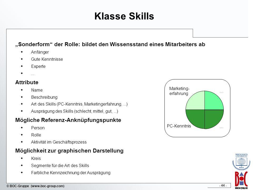 """Klasse Skills """"Sonderform der Rolle: bildet den Wissensstand eines Mitarbeiters ab. Anfänger. Gute Kenntnisse."""
