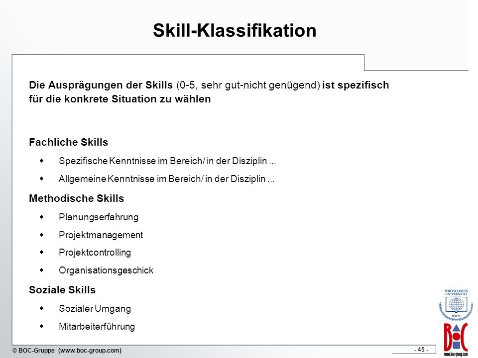 Skill-Klassifikation