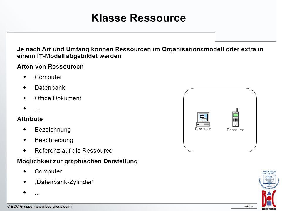 Klasse Ressource Je nach Art und Umfang können Ressourcen im Organisationsmodell oder extra in einem IT-Modell abgebildet werden.