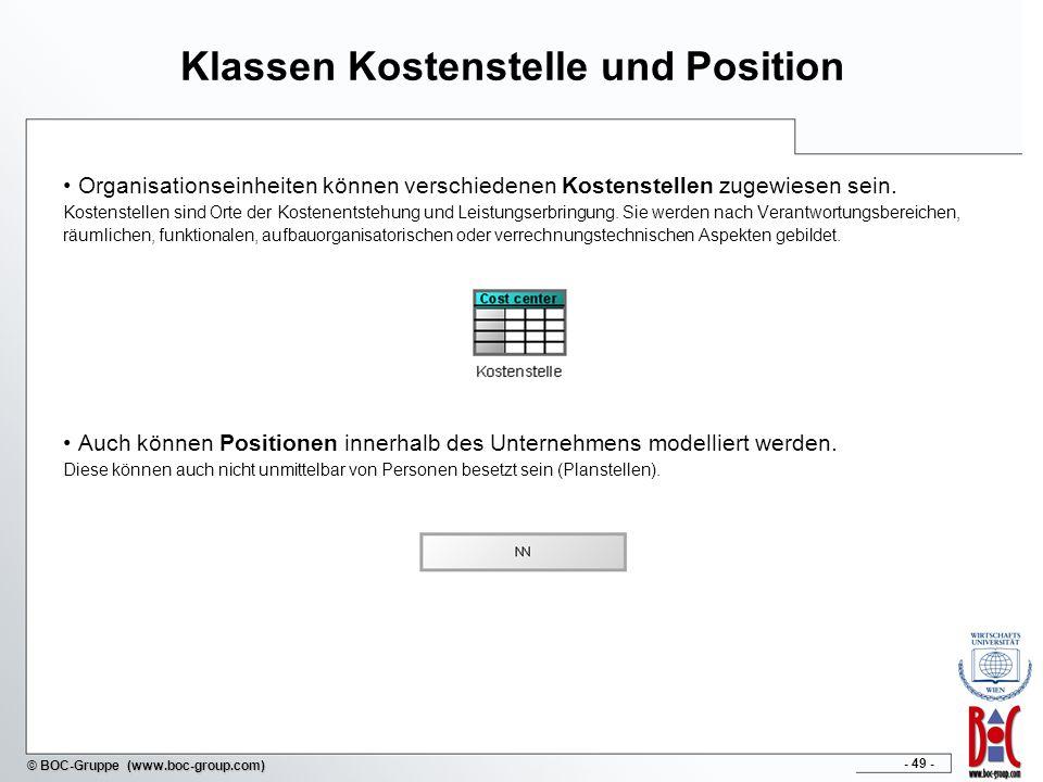 Klassen Kostenstelle und Position