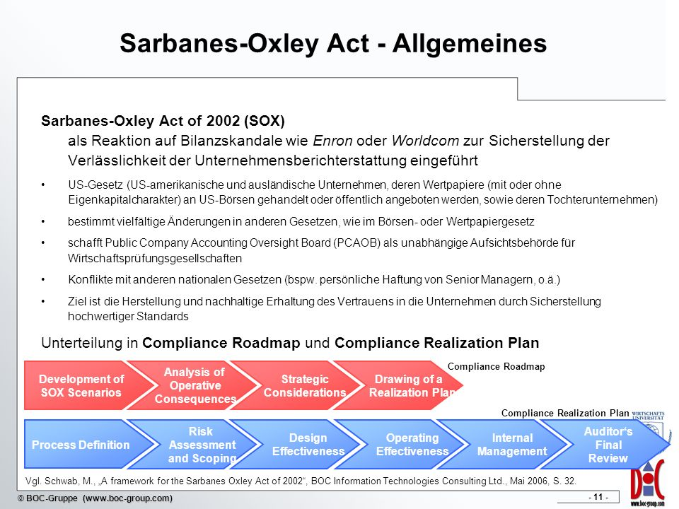 Sarbanes-Oxley Act - Allgemeines