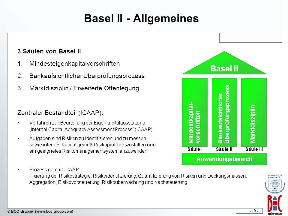 Basel II - Allgemeines Basel II 3 Säulen von Basel II