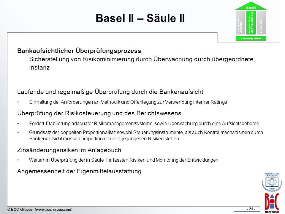Basel II – Säule II Säule I. Säule II. Säule III. Basel II. Anwendungsbereich. Mindestkapital-vorschriften.
