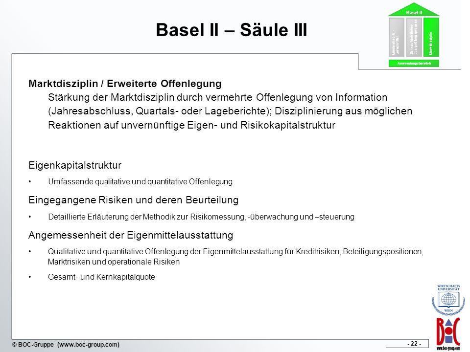 Basel II – Säule III Säule I. Säule II. Säule III. Basel II. Anwendungsbereich. Mindestkapital-vorschriften.