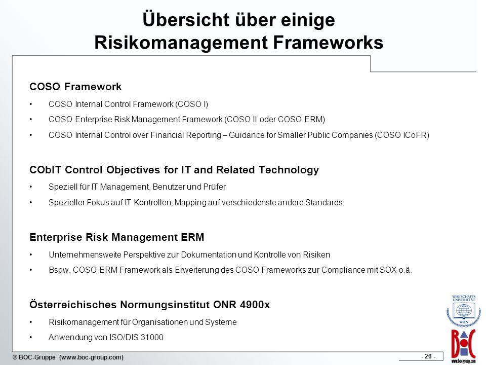 Übersicht über einige Risikomanagement Frameworks