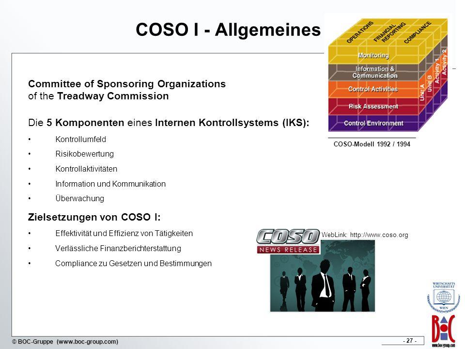 COSO I - Allgemeines COSO-Modell 1992 / 1994. Die 5 Komponenten eines Internen Kontrollsystems (IKS):