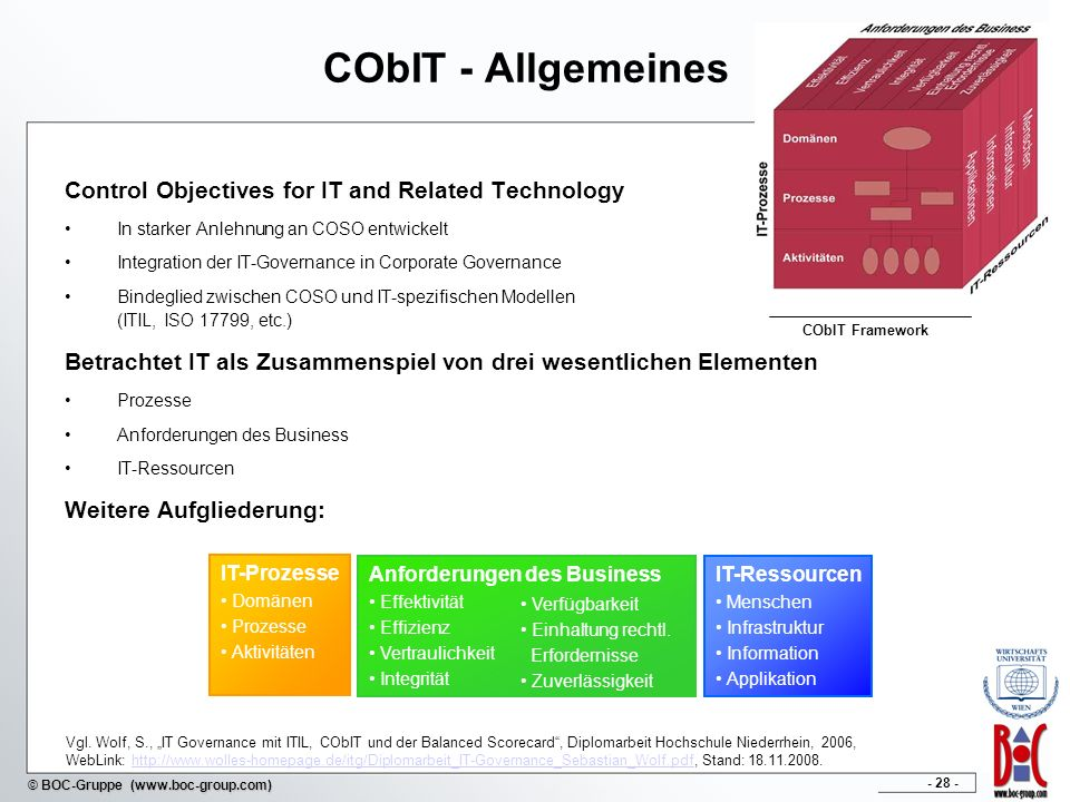 CObIT - Allgemeines Control Objectives for IT and Related Technology