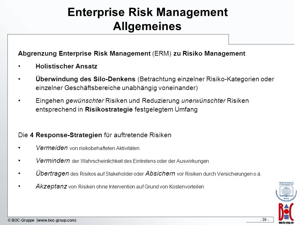Enterprise Risk Management Allgemeines