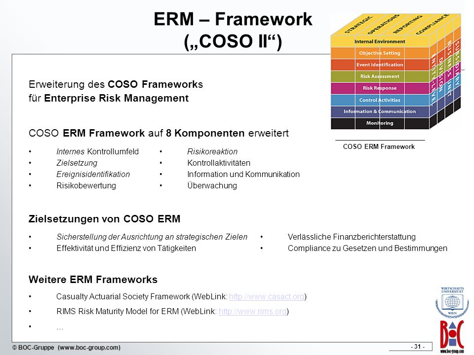 """ERM – Framework (""""COSO II )"""