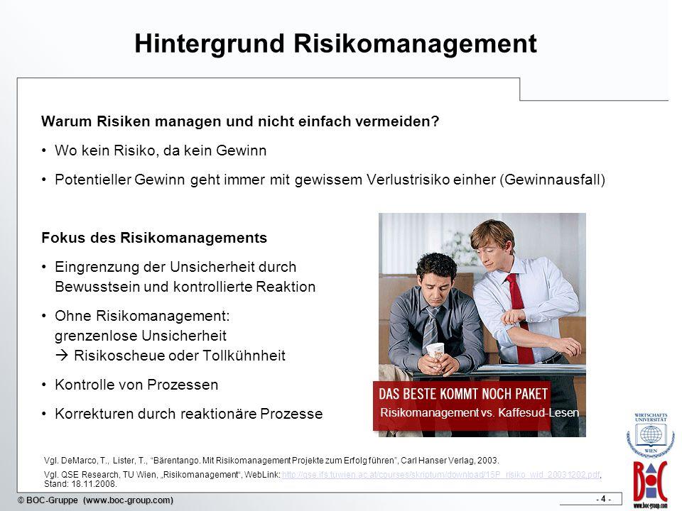 Hintergrund Risikomanagement
