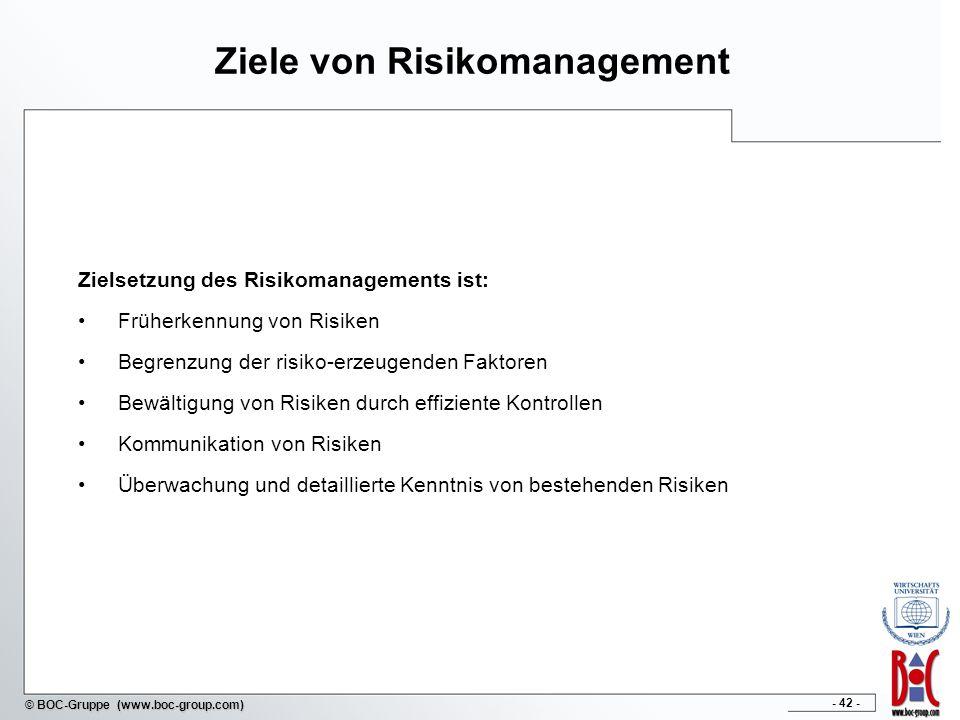 Ziele von Risikomanagement