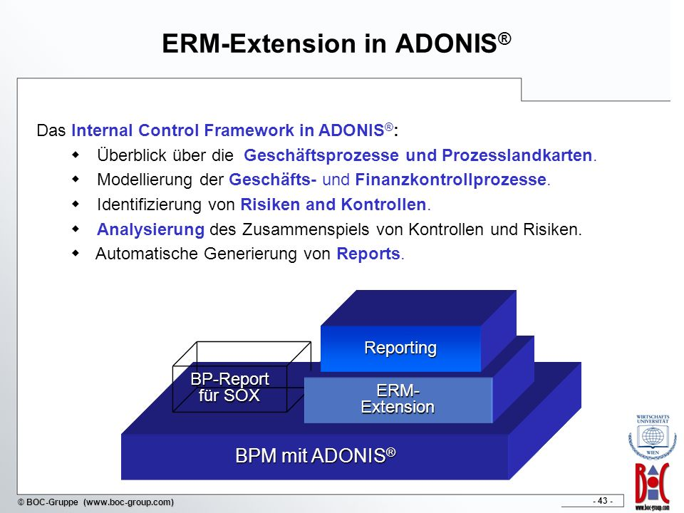 ERM-Extension in ADONIS®