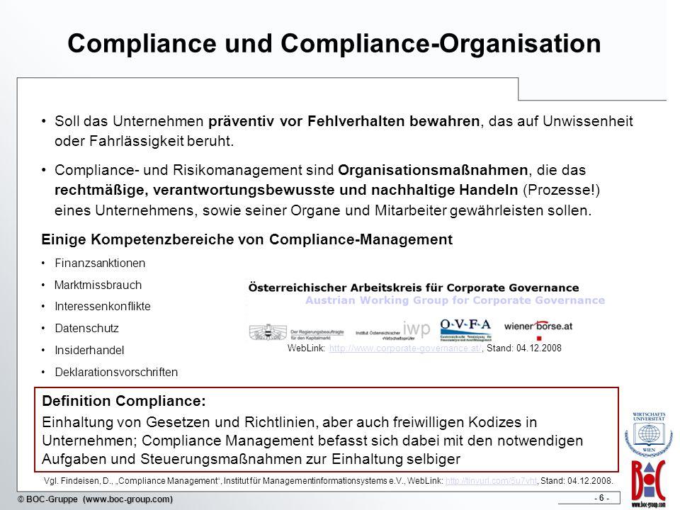 Compliance und Compliance-Organisation