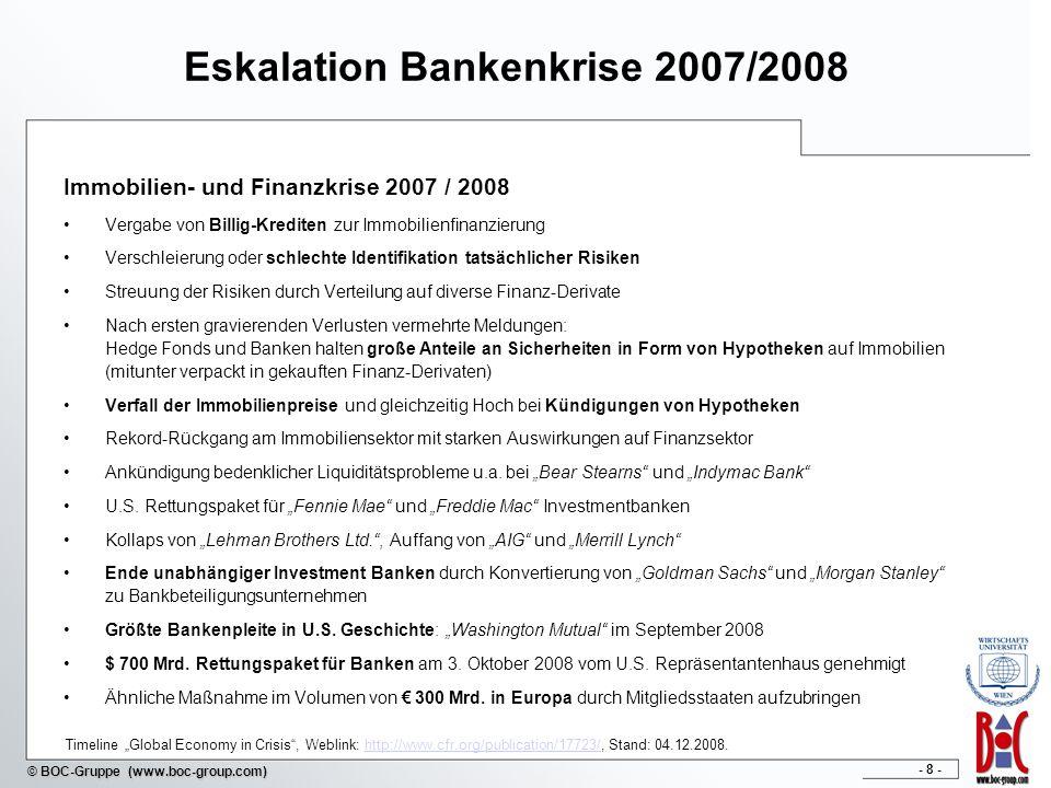 Eskalation Bankenkrise 2007/2008