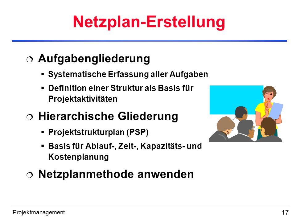 Netzplan-Erstellung Aufgabengliederung Hierarchische Gliederung