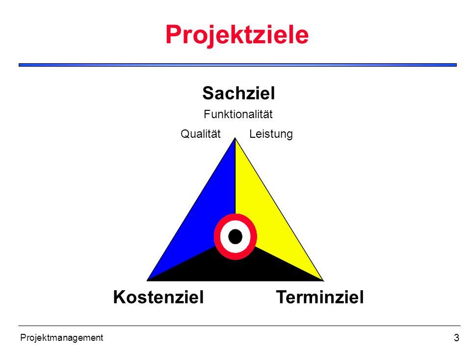 Projektziele Sachziel Kostenziel Terminziel Funktionalität Qualität