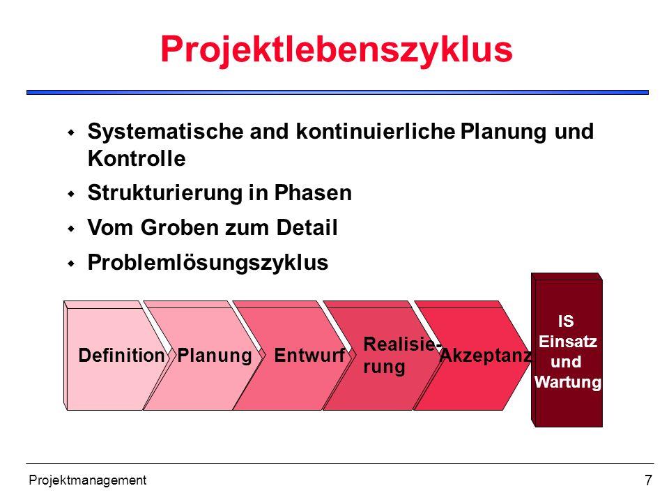Projektlebenszyklus Systematische and kontinuierliche Planung und Kontrolle. Strukturierung in Phasen.