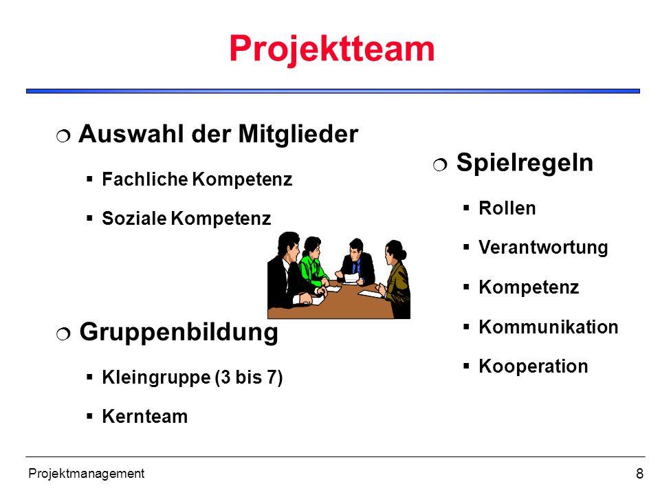 Projektteam Auswahl der Mitglieder Spielregeln Gruppenbildung