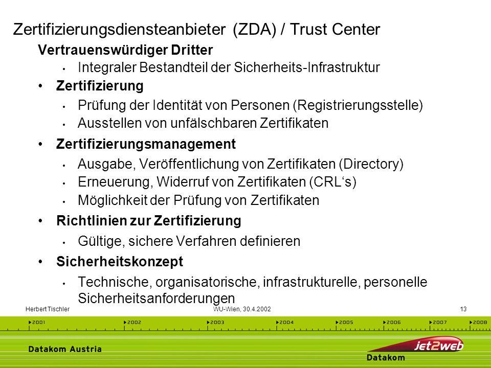 Zertifizierungsdiensteanbieter (ZDA) / Trust Center