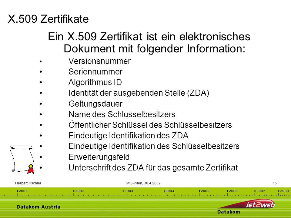 X.509 Zertifikate Ein X.509 Zertifikat ist ein elektronisches Dokument mit folgender Information: Versionsnummer.
