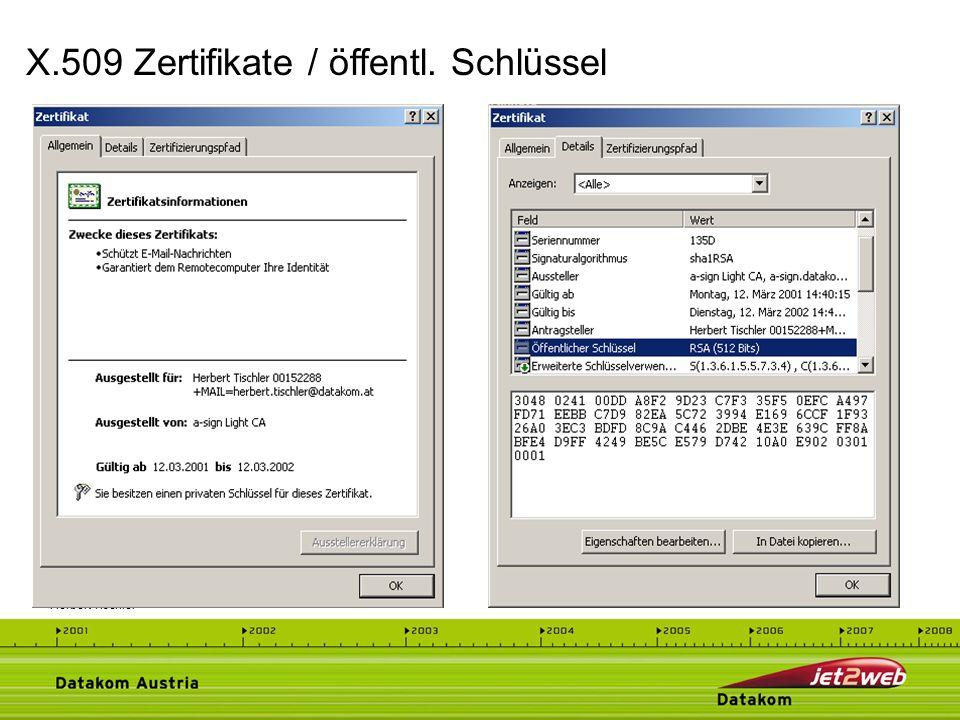 X.509 Zertifikate / öffentl. Schlüssel