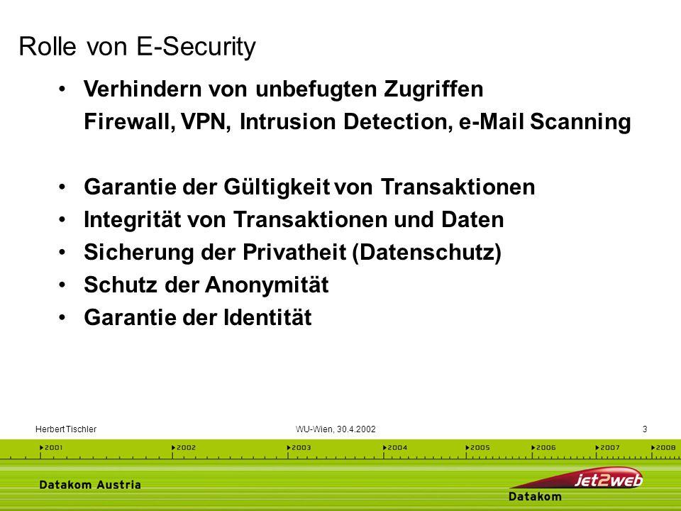 Rolle von E-Security Verhindern von unbefugten Zugriffen