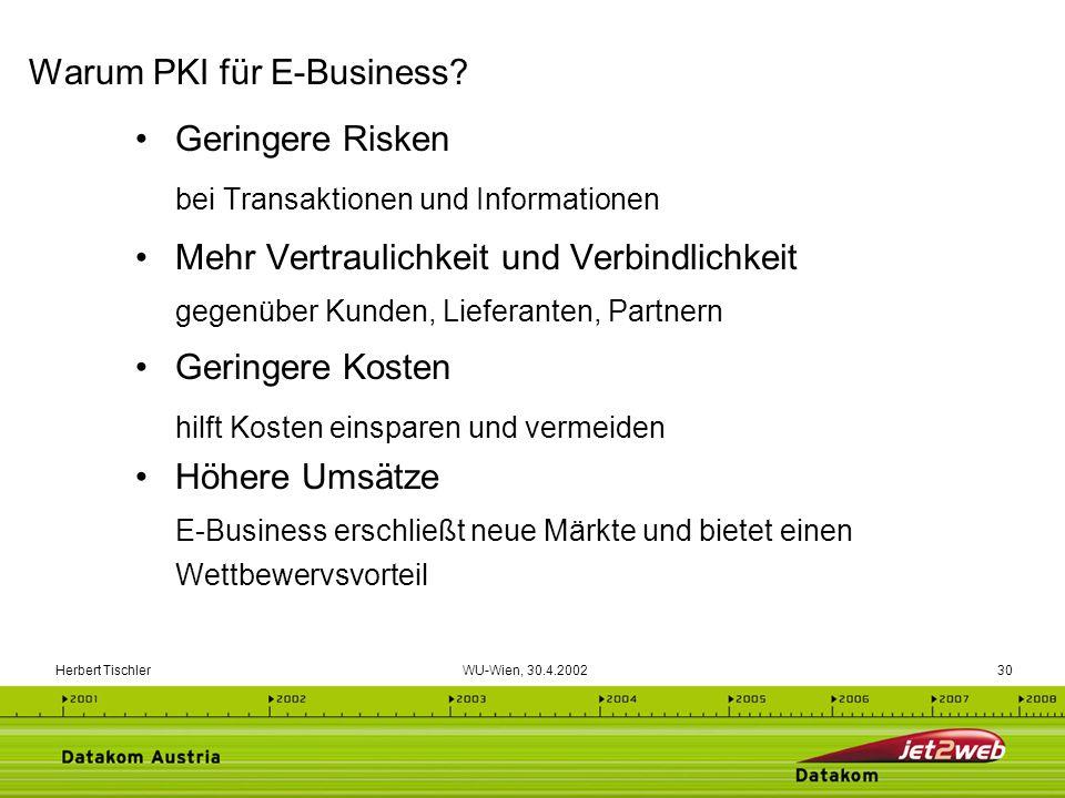Warum PKI für E-Business