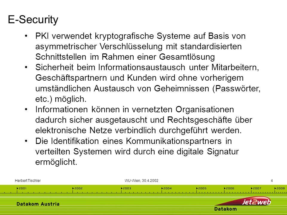E-Security