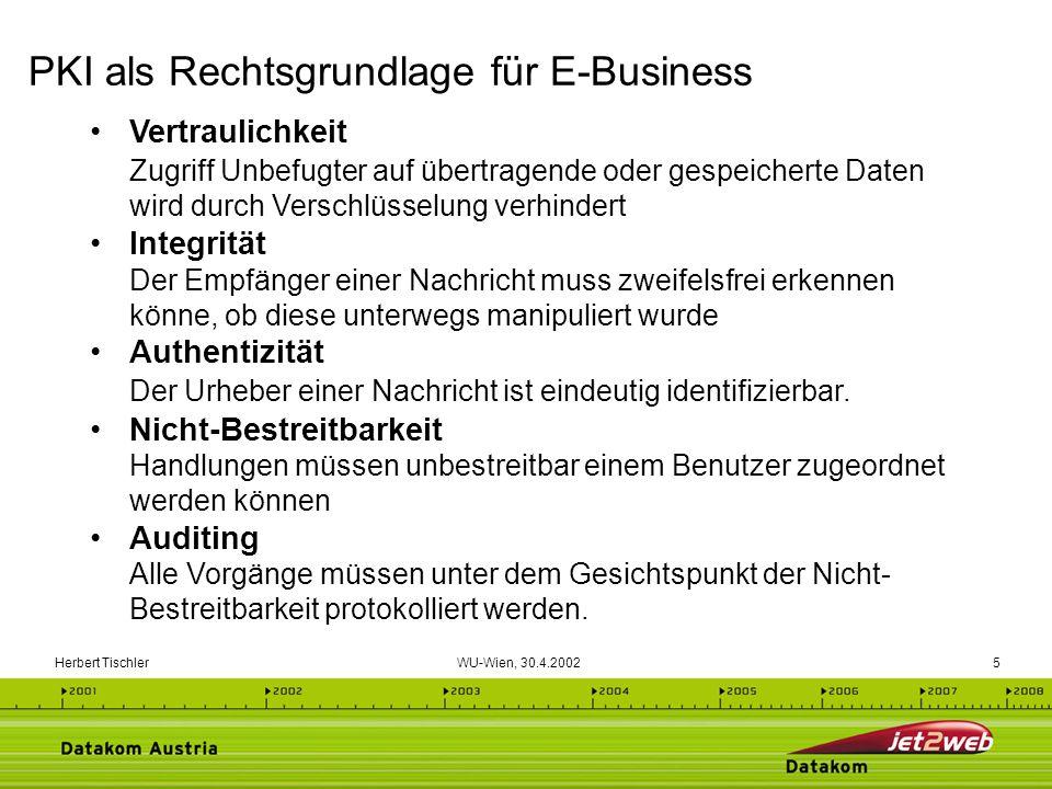PKI als Rechtsgrundlage für E-Business