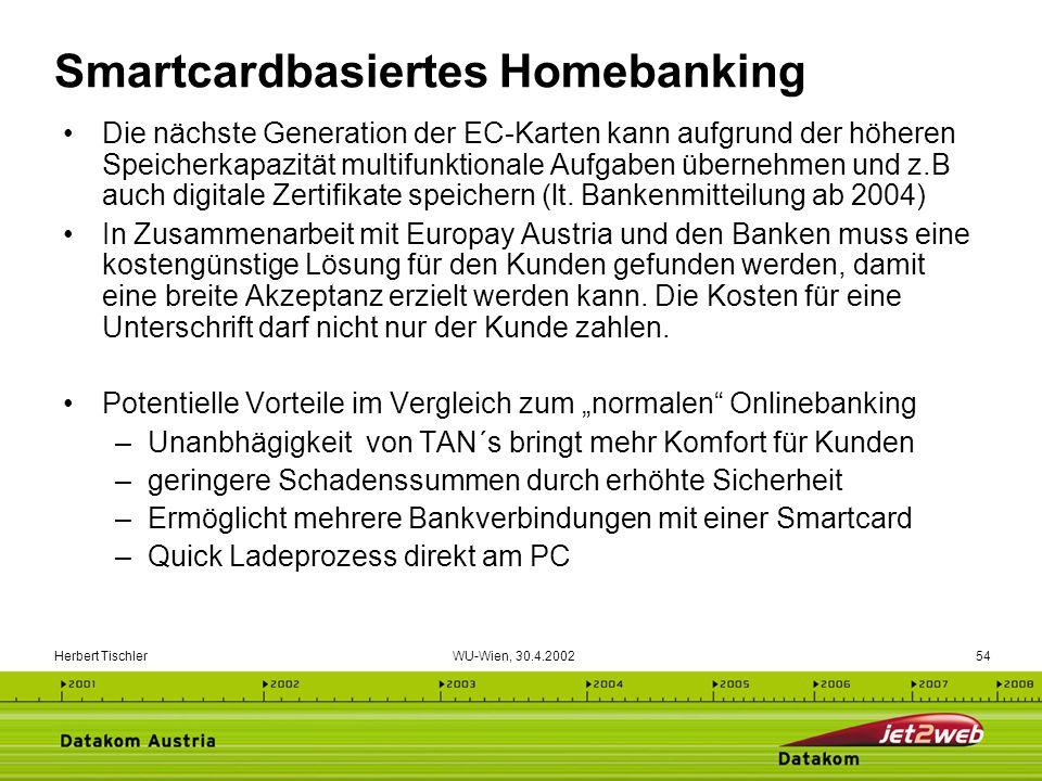 Smartcardbasiertes Homebanking