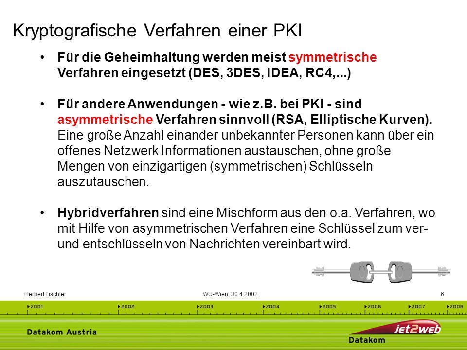 Kryptografische Verfahren einer PKI
