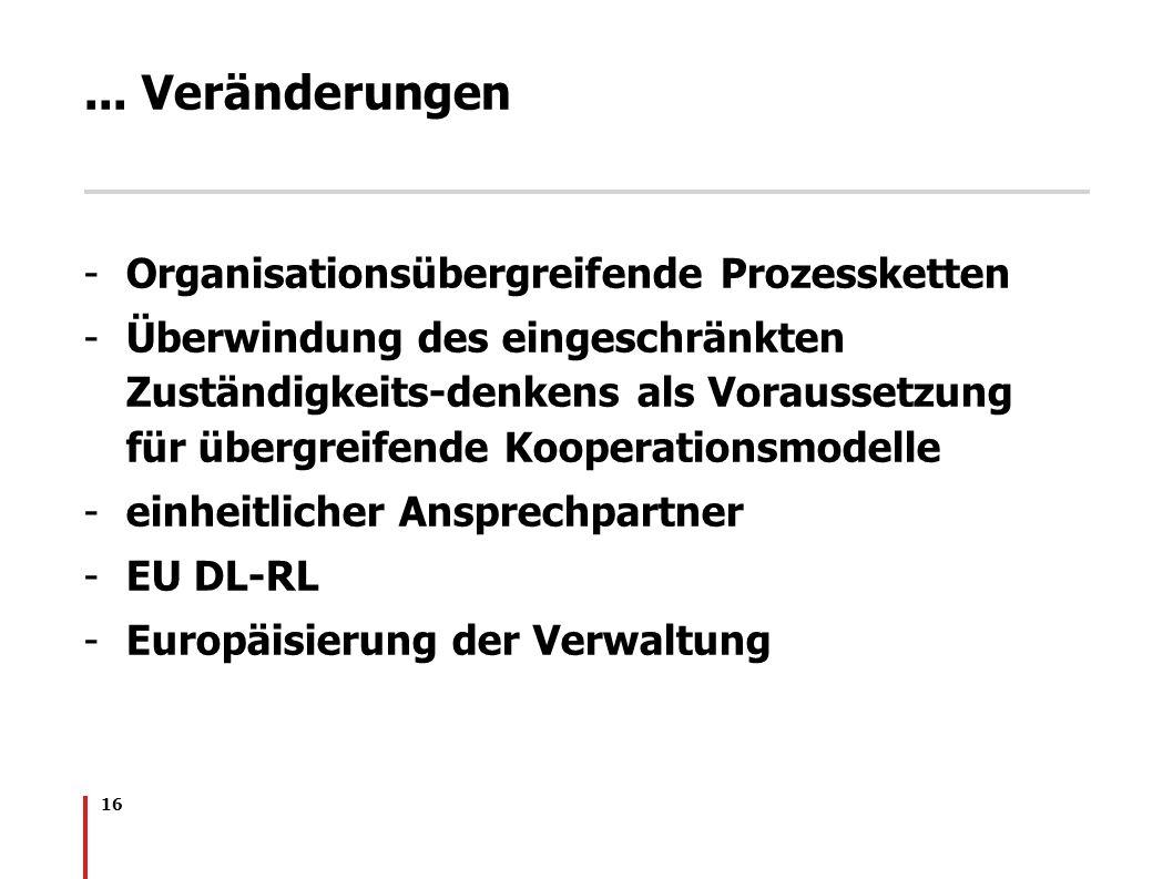 ... Veränderungen Organisationsübergreifende Prozessketten
