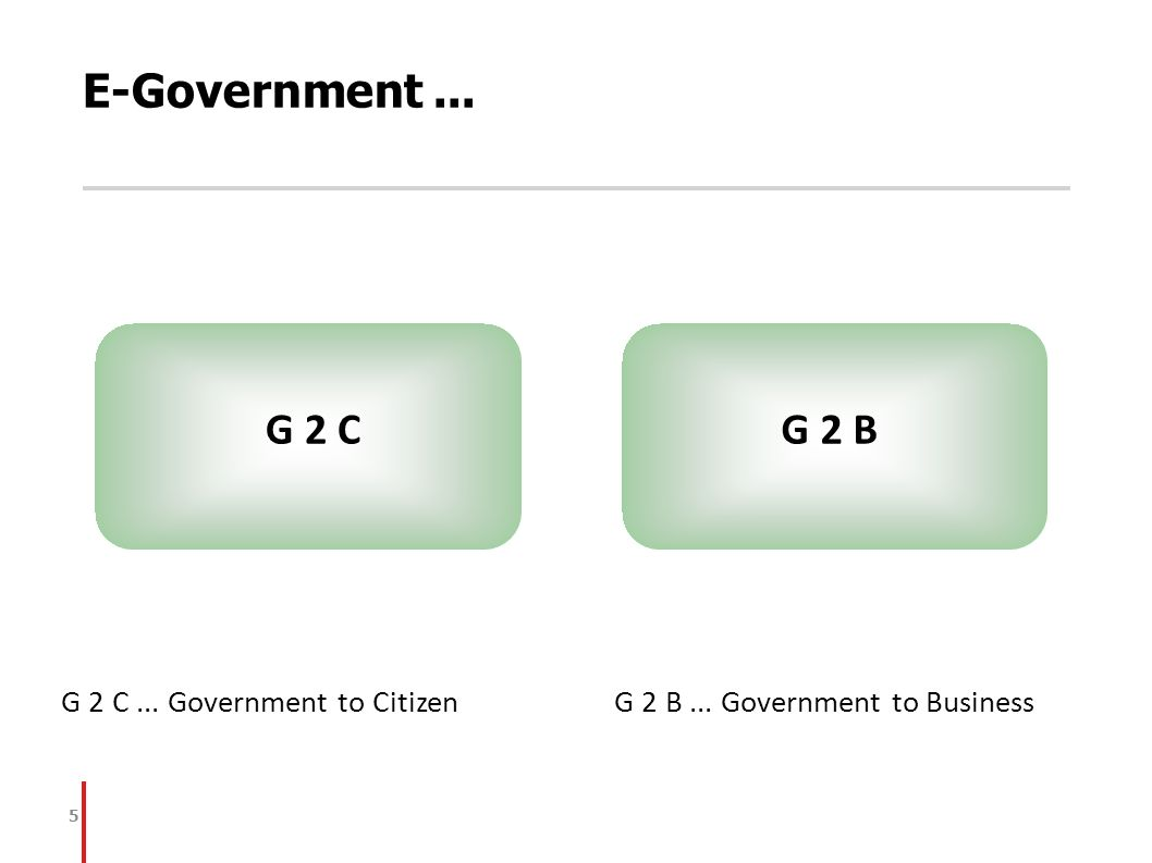 E-Government ... G 2 C G 2 B G 2 C ... Government to Citizen