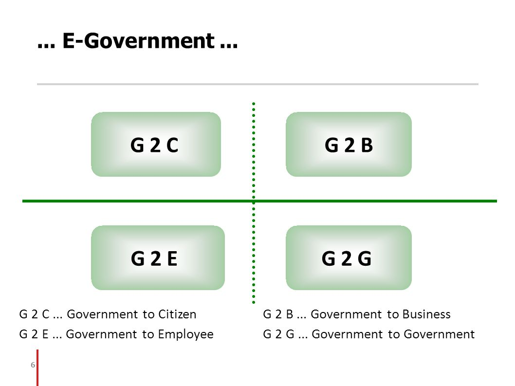 G 2 C G 2 B G 2 E G 2 G ... E-Government ...