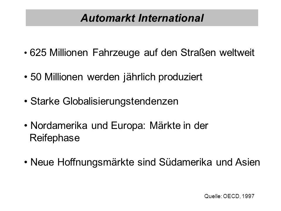Automarkt International