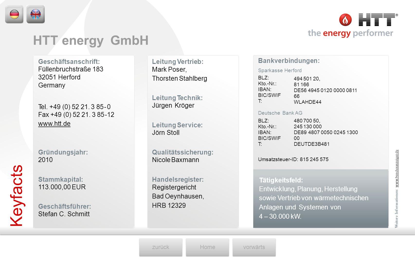 Keyfacts HTT energy GmbH Bankverbindungen: Geschäftsanschrift: