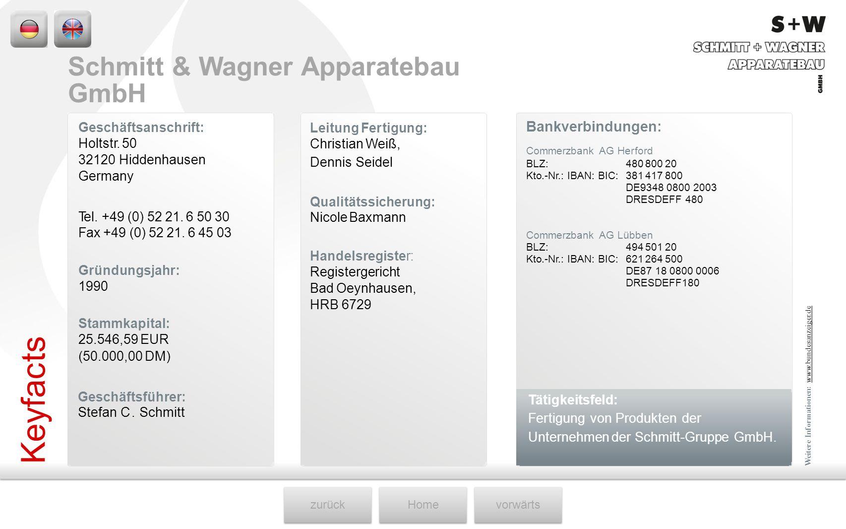Keyfacts Schmitt & Wagner Apparatebau GmbH Bankverbindungen:
