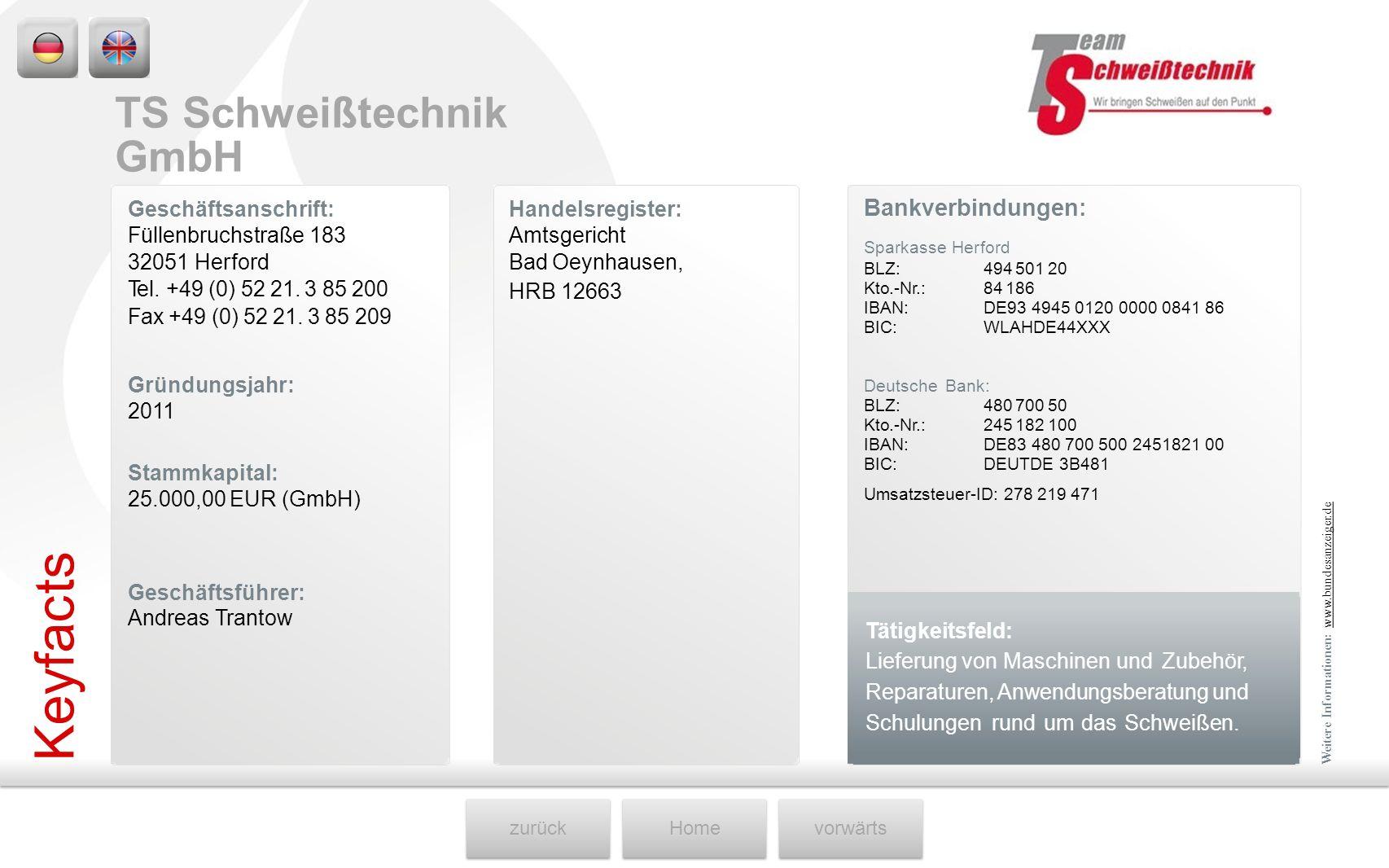 Keyfacts TS Schweißtechnik GmbH Bankverbindungen: Geschäftsanschrift: