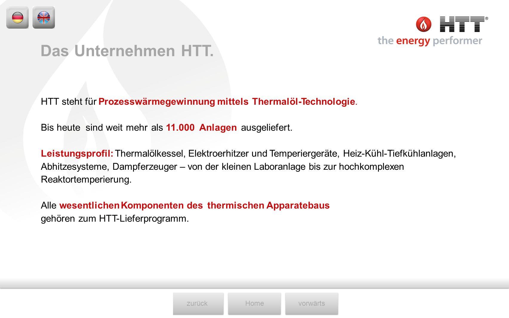 Das Unternehmen HTT. HTT steht für Prozesswärmegewinnung mittels Thermalöl-Technologie. Bis heute sind weit mehr als 11.000 Anlagen ausgeliefert.